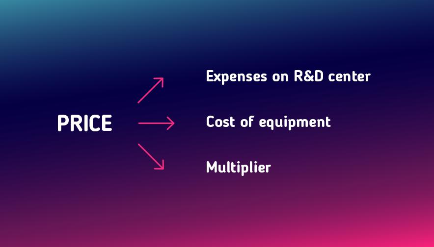 price_in_tech_ build_operate_transfer_model