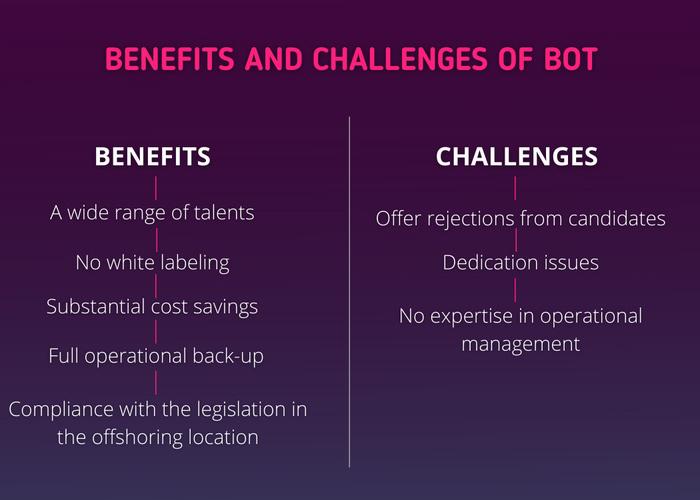 benefits-of-BOT
