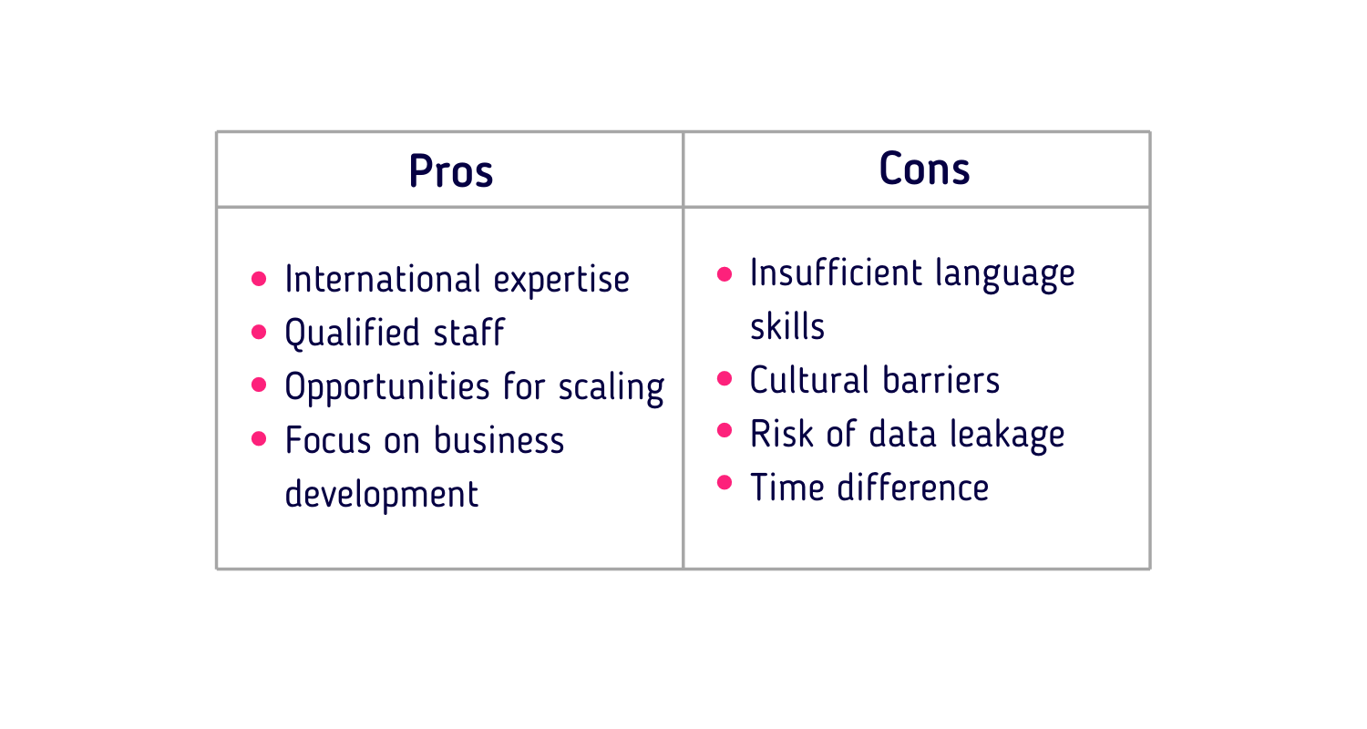 offshoring-pros-cons