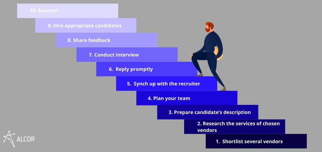 How to Hire the Best Ukrainian Software Engineers