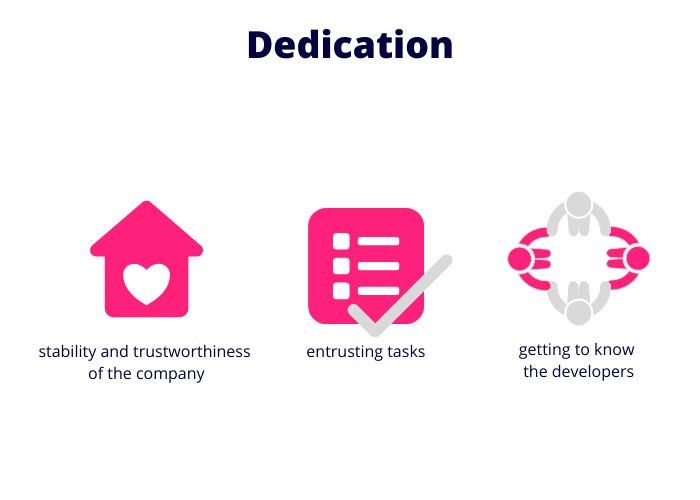Develop dedication among remote team managers