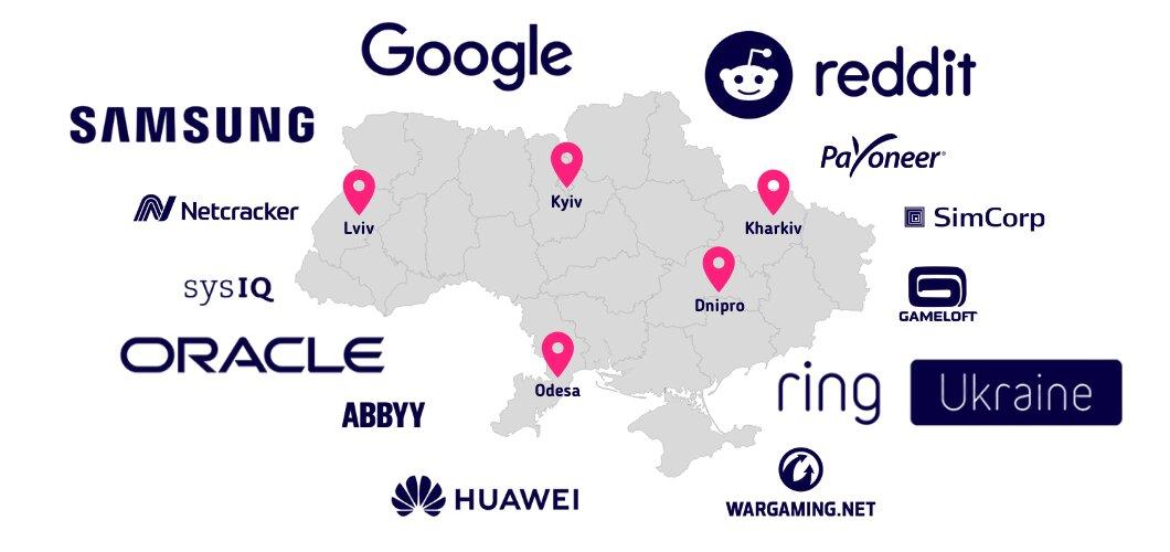 R&D centers in Ukraine