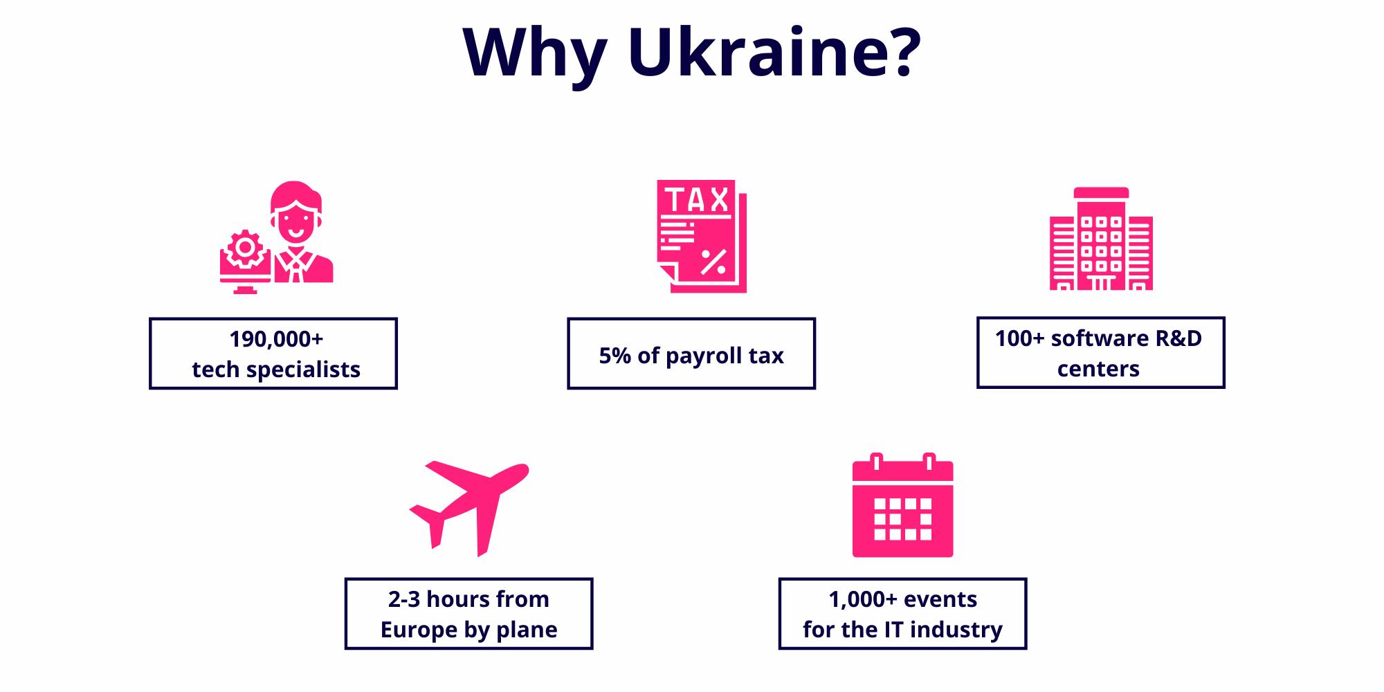 software-development-ukraine