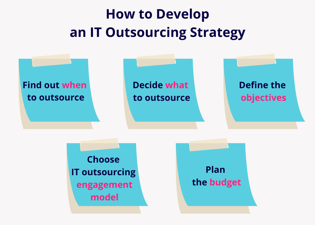 it-outsourcing-strategy