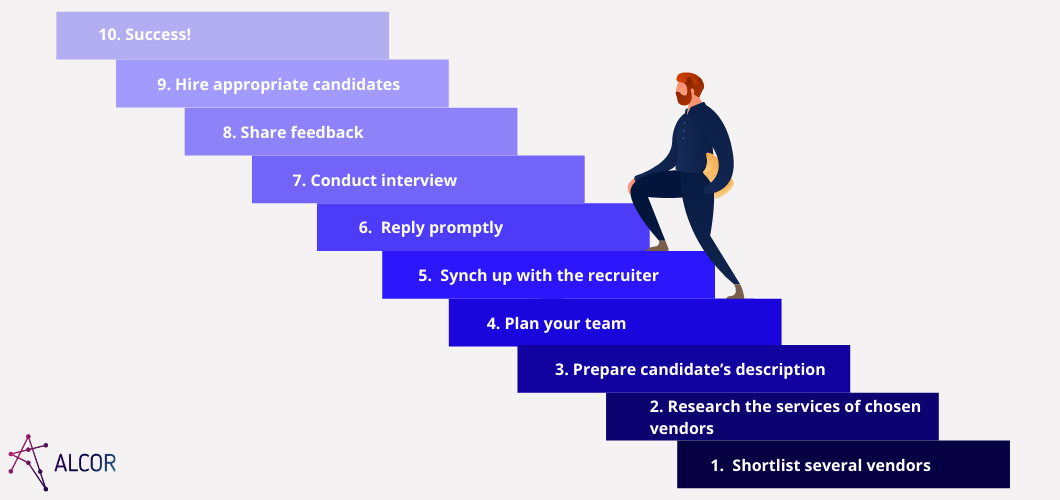 how-to-choose-recruiter