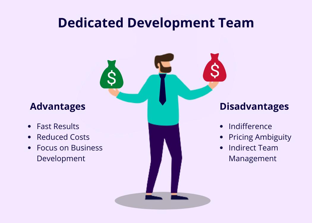 dedicated-development-teams
