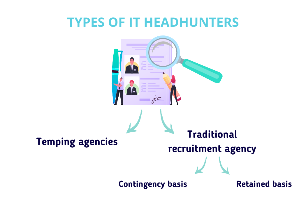 types-of-IT-headhunters