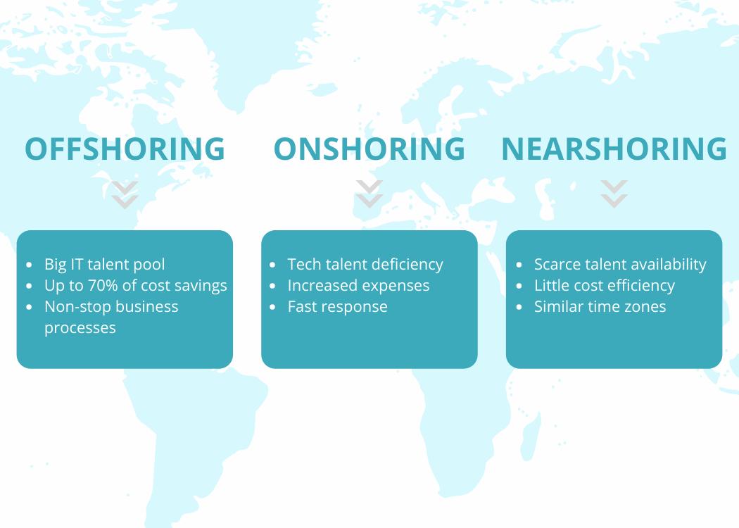 onshoring-vs-offshoring-vs-nearshoring