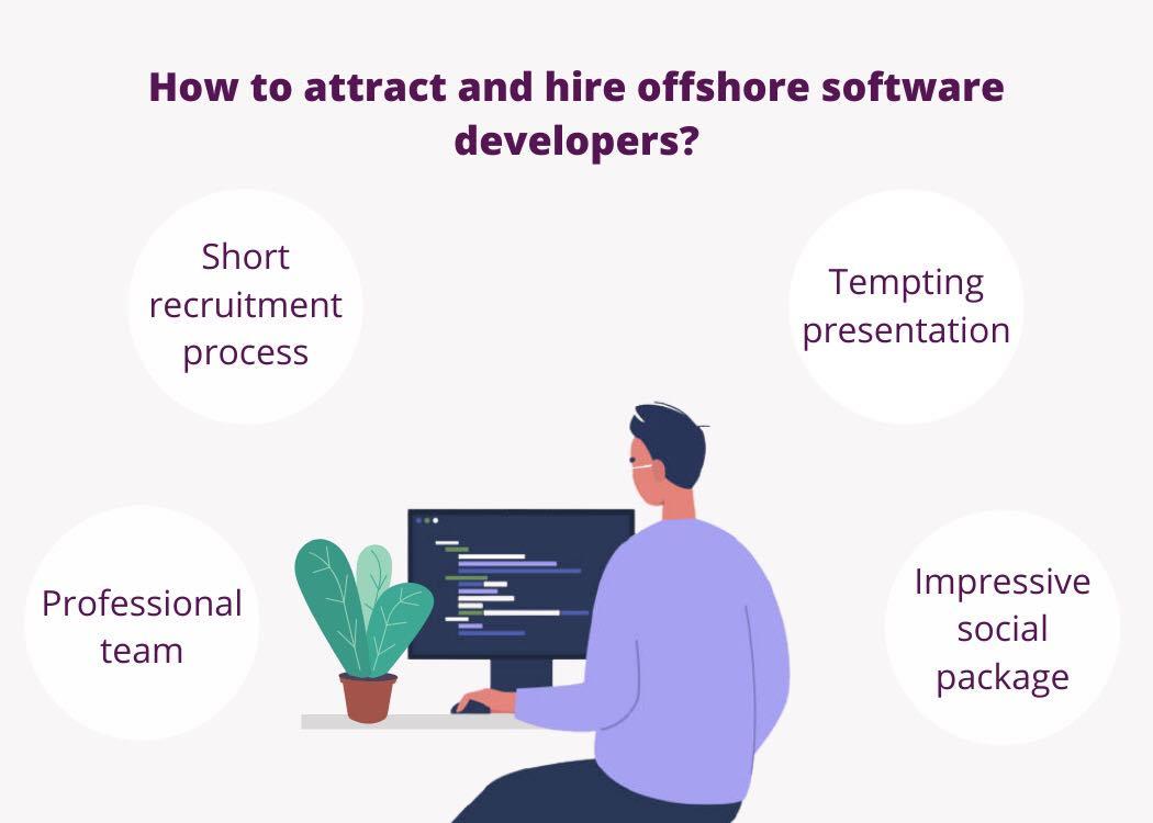 hire-node-js-developers